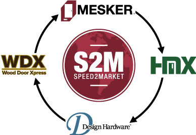 Sd To Market Is At The Heart Of People Processes And Technology Found In Mesker Openings Group Our Family Brands Focus On Providing